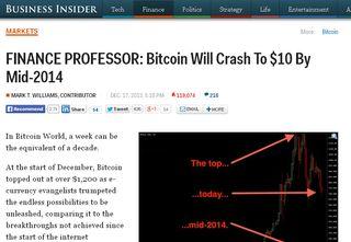 Bitcoindead3