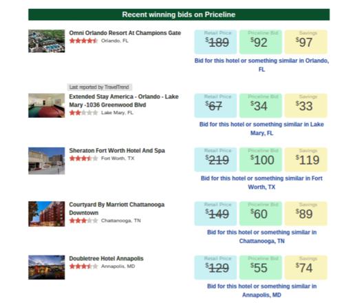 Bidding Traveler - Priceline Bidding, Better Bidding For Travel, Hotels