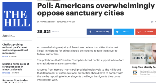 Poll  Americans overwhelmingly oppose sanctuary cities   TheHill