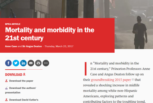Mortality and morbidity in the 21st century   Brookings Institution